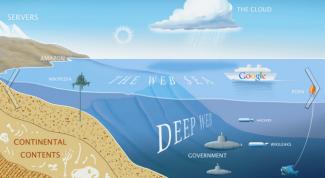 Что такое глубокий интернет