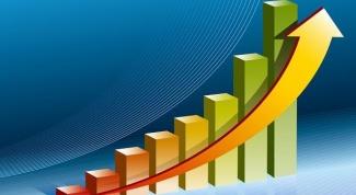 Что такое экономический рост и его типы