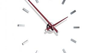 Сколько времени выделяется на сдачу ЕГЭ