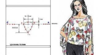Как сшить женскую блузу за полчаса
