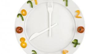 Как худеть при питании по часам