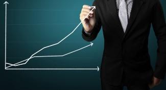 Современные основы теории управления предприятием