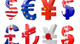 Наиболее известные мировые валюты