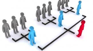 Особенности матричной организационной структуры