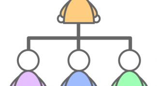 Линейная структура управления: плюсы и минусы