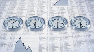 Какие сроки выбрать для торговли на Форекс