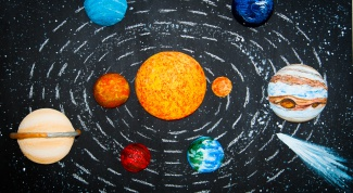 "Творческий проект ""Солнечная Система"""