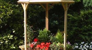 Декоративный колодец в дизайне сада