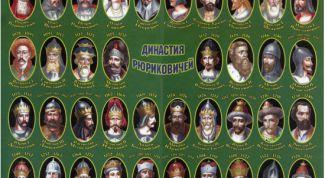 Рюриковичи. Одна из версий происхождения династии