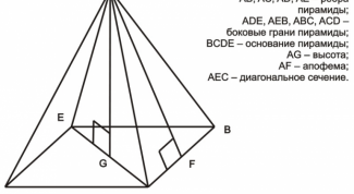 How to find the lateral surface area of a pyramid