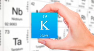 Deficiency of potassium in the body