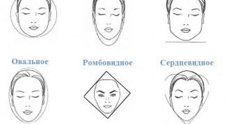 Как выбрать форму для коррекции бровей в зависимости от типа лица