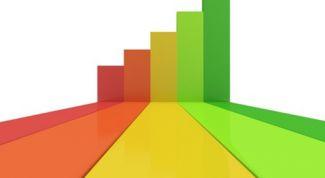 Что такое маркетинговые метрики