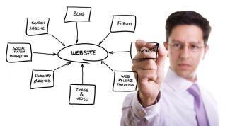 Общие правила создания и продвижения сайтов