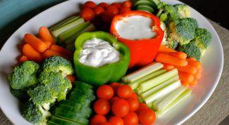 Diet Testing