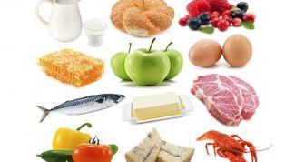 Принципы антихолестериновой диеты