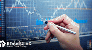 Страхи и  опасения на рынке Forex