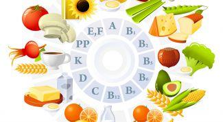 Симптомы нехватки витаминов