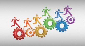 Эффективные способы для повышения собственной мотивации