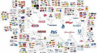 Транснациональные корпорации – неуловимые воры