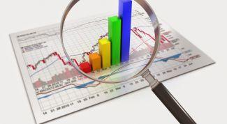 Что такое финансовый леверидж