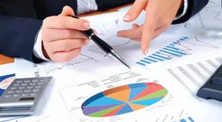 Издержки производства: определение, функции, виды