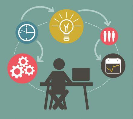 Дополнительное образование: что оно дает?