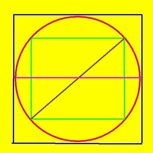 Как найти периметр круга