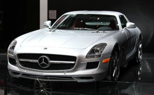 Какие документы нужны для покупки автомобиля в кредит