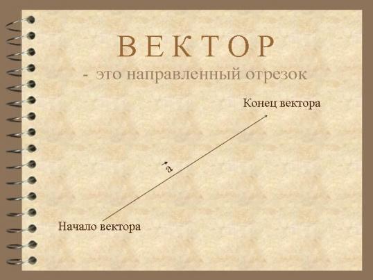 Как вычислить вектор