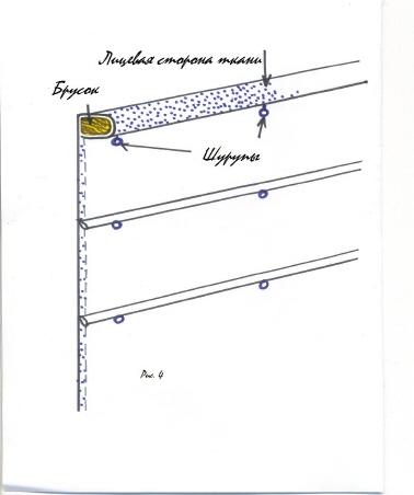 Как шить римские шторы своими