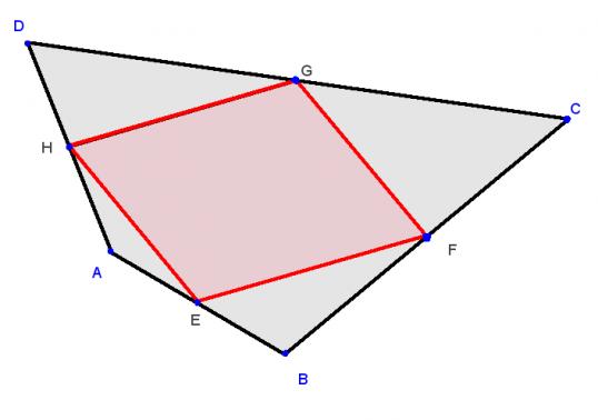 Рисунок - основной инструмент понимания теоремы