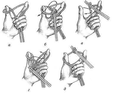 Как научится вязать спицами Мастер-класс