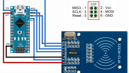How to connect RFID reader RC522 to Arduino 🚩 Electronics