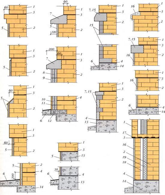 Как утеплить стены из керамзитобетона f бетонная смесь