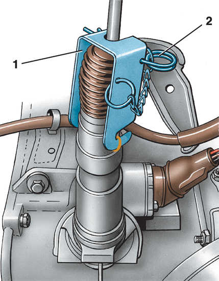 Как заменить тросик сцепления