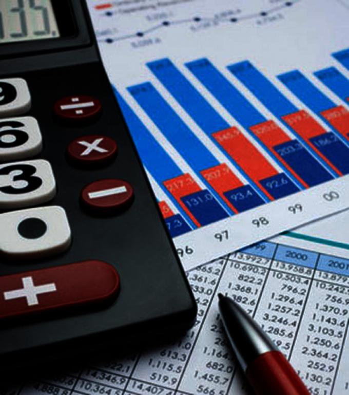 Как найти предельные издержки