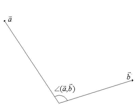 Как вычислить угол между векторами