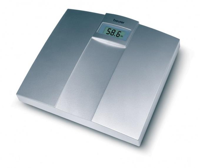 Как вычисляется удельный вес