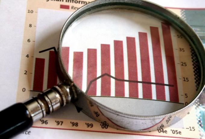 Как повысить свои активы
