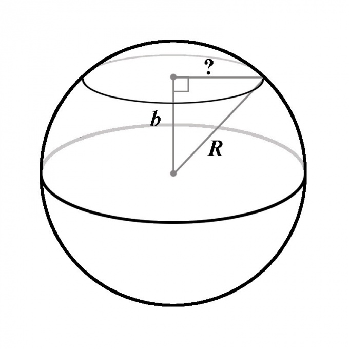 Как найти площадь сечения шара