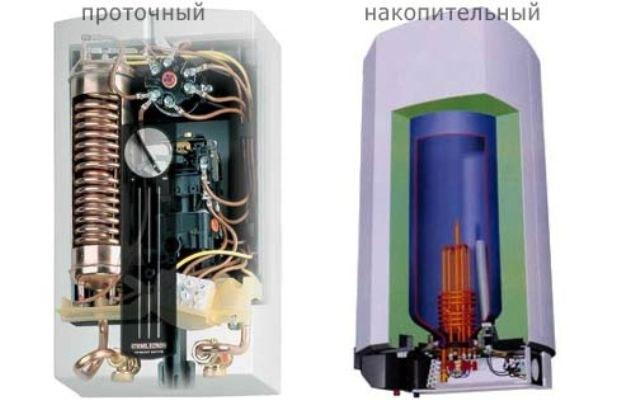 Как заземлить водонагреватель