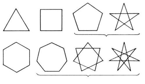 Как обнаружить число сторон многоугольника