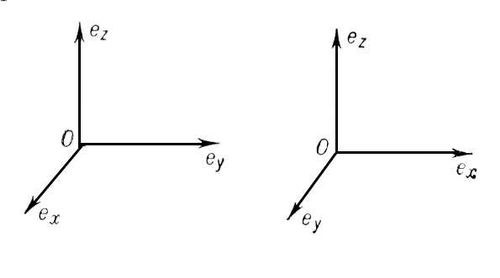 Как определить длину вектора