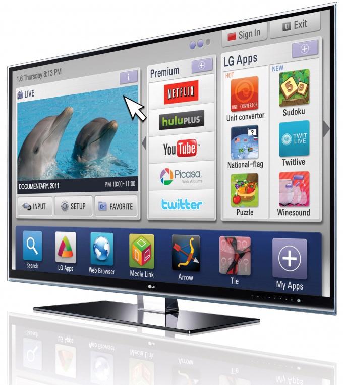 Как соединить ПК и телевизор