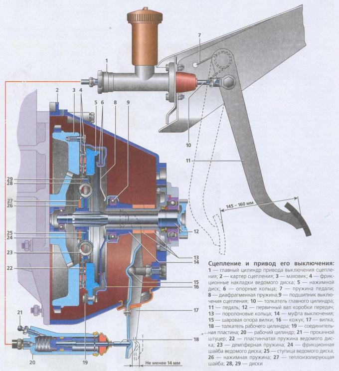 Как заменить сцепление на газ