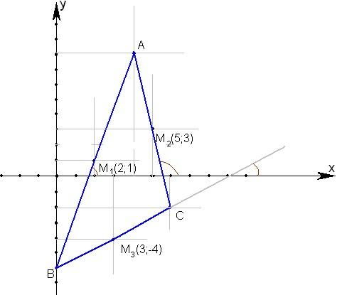 Как составить уравнения сторон треугольника