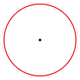 How to calculate the length of a circle