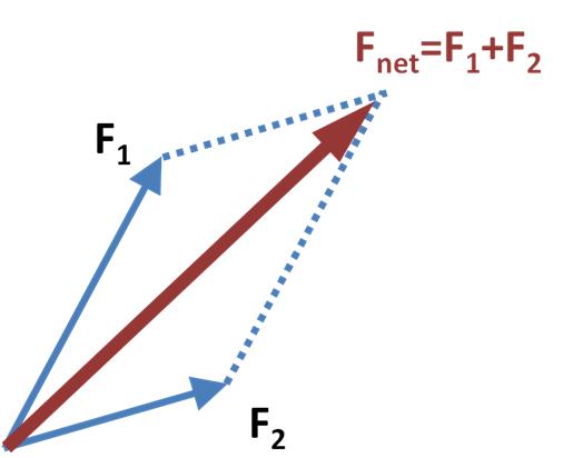 Как найти площадь параллелограмма, построенного на векторах