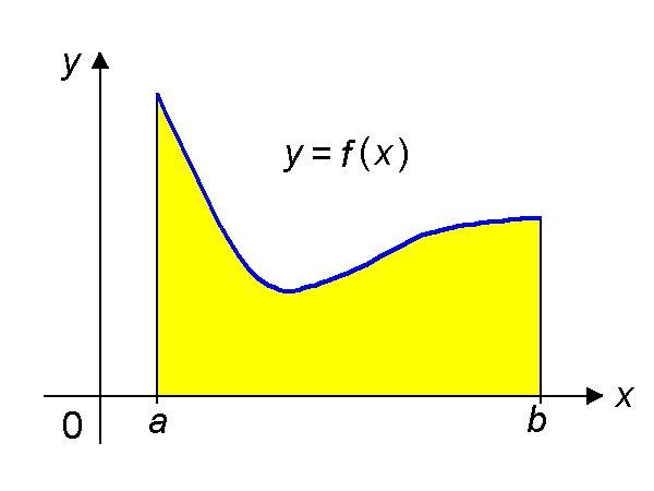How to prove the continuity of the function